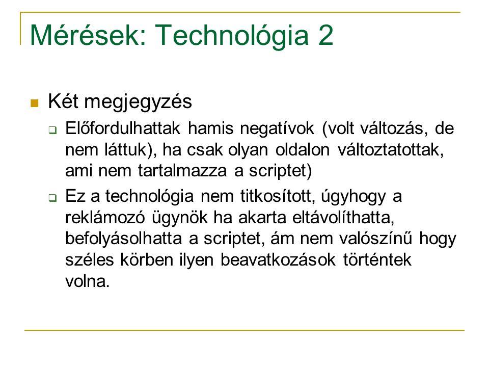 Mérések: Technológia 2 Két megjegyzés  Előfordulhattak hamis negatívok (volt változás, de nem láttuk), ha csak olyan oldalon változtatottak, ami nem