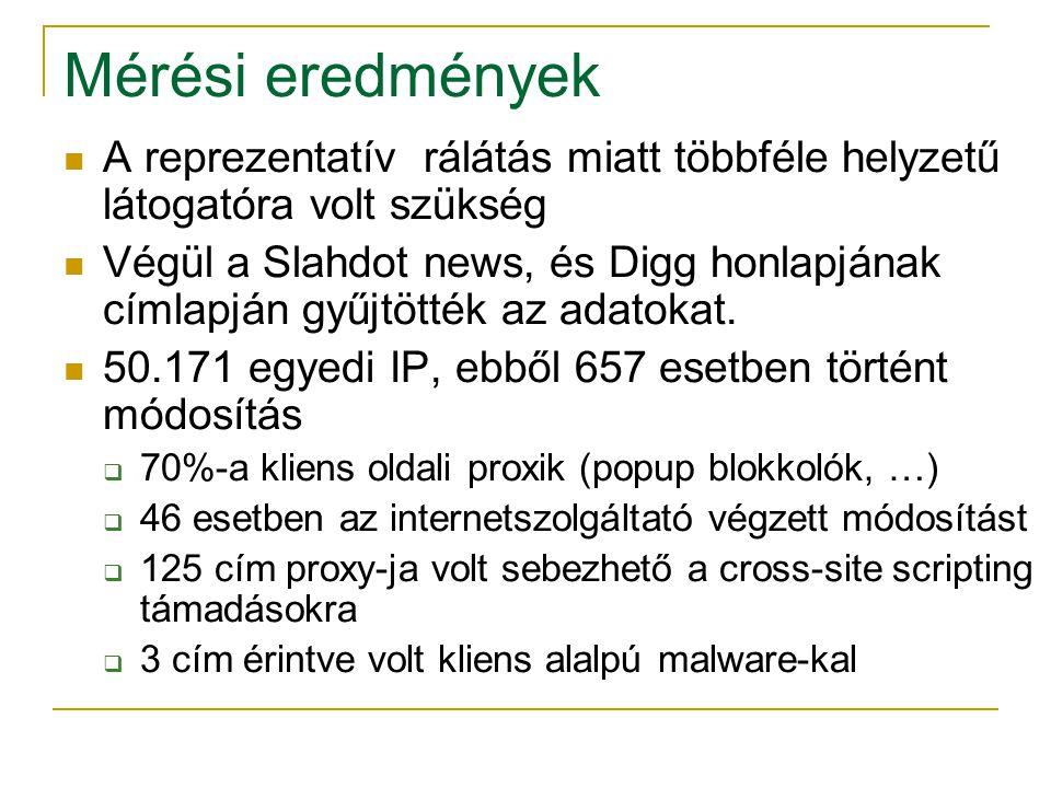 Mérési eredmények A reprezentatív rálátás miatt többféle helyzetű látogatóra volt szükség Végül a Slahdot news, és Digg honlapjának címlapján gyűjtötték az adatokat.