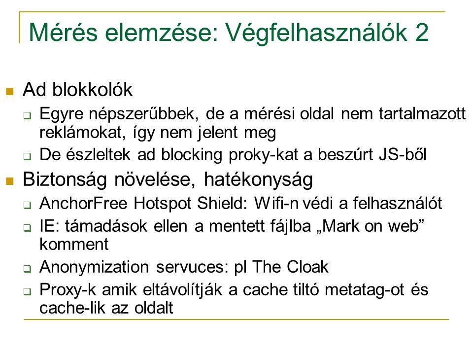 Mérés elemzése: Végfelhasználók 2 Ad blokkolók  Egyre népszerűbbek, de a mérési oldal nem tartalmazott reklámokat, így nem jelent meg  De észleltek