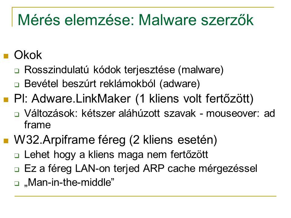 """Mérés elemzése: Malware szerzők Okok  Rosszindulatú kódok terjesztése (malware)  Bevétel beszúrt reklámokból (adware) Pl: Adware.LinkMaker (1 kliens volt fertőzött)  Változások: kétszer aláhúzott szavak - mouseover: ad frame W32.Arpiframe féreg (2 kliens esetén)  Lehet hogy a kliens maga nem fertőzött  Ez a féreg LAN-on terjed ARP cache mérgezéssel  """"Man-in-the-middle"""