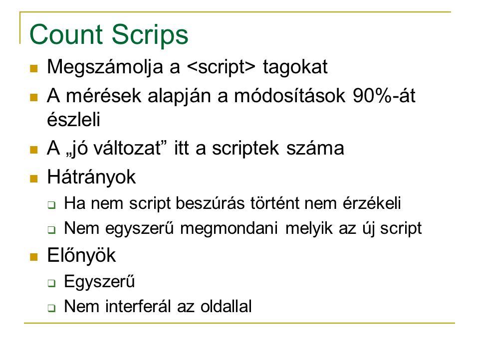 """Count Scrips Megszámolja a tagokat A mérések alapján a módosítások 90%-át észleli A """"jó változat"""" itt a scriptek száma Hátrányok  Ha nem script beszú"""
