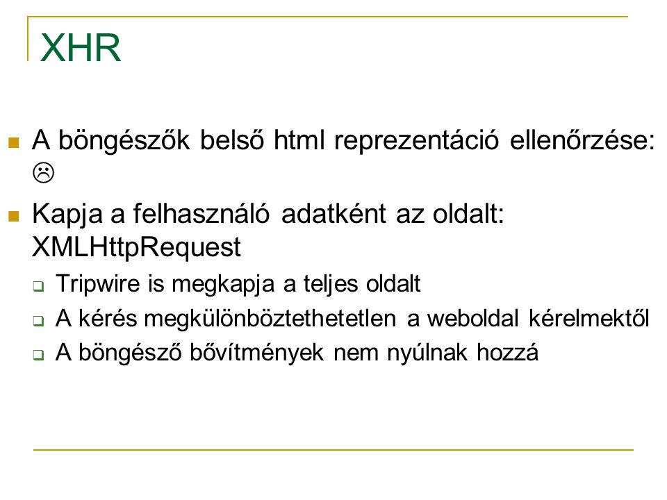 XHR A böngészők belső html reprezentáció ellenőrzése:  Kapja a felhasználó adatként az oldalt: XMLHttpRequest  Tripwire is megkapja a teljes oldalt  A kérés megkülönböztethetetlen a weboldal kérelmektől  A böngésző bővítmények nem nyúlnak hozzá