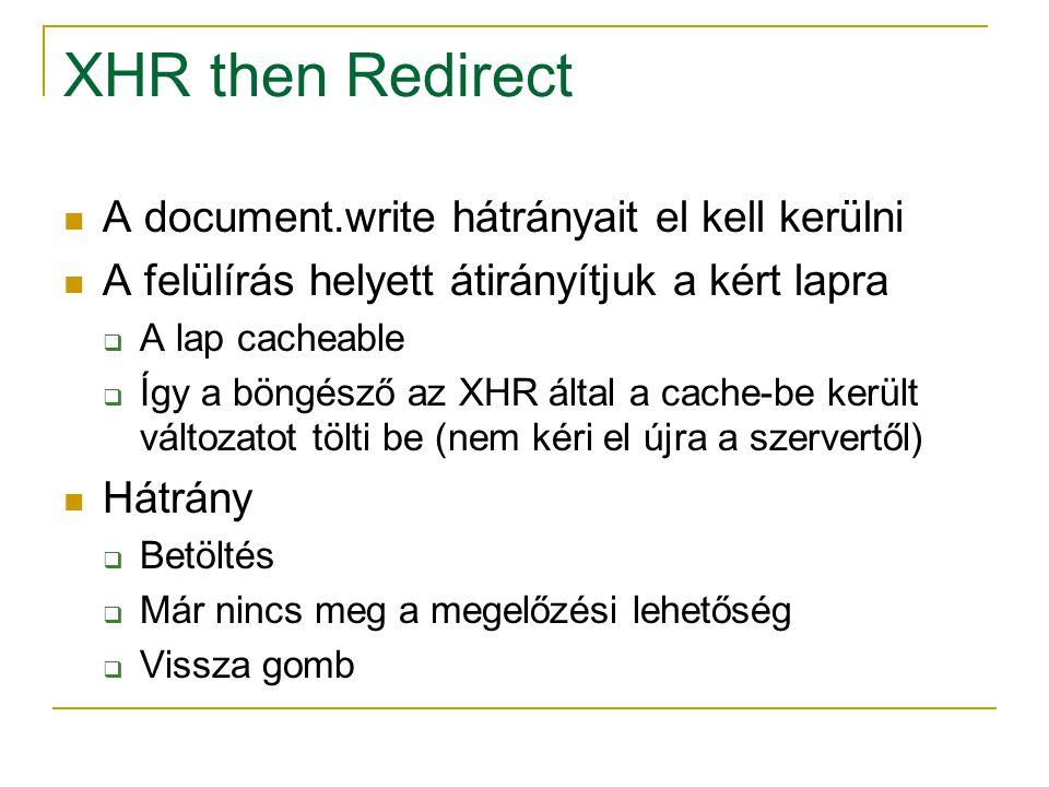 XHR then Redirect A document.write hátrányait el kell kerülni A felülírás helyett átirányítjuk a kért lapra  A lap cacheable  Így a böngésző az XHR által a cache-be került változatot tölti be (nem kéri el újra a szervertől) Hátrány  Betöltés  Már nincs meg a megelőzési lehetőség  Vissza gomb