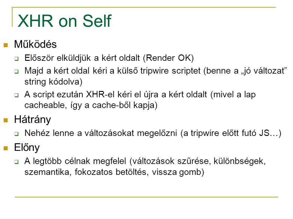 """XHR on Self Működés  Először elküldjük a kért oldalt (Render OK)  Majd a kért oldal kéri a külső tripwire scriptet (benne a """"jó változat"""" string kód"""