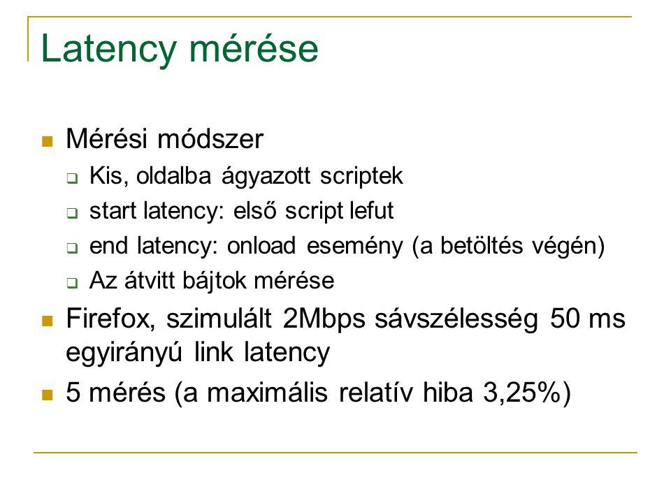 Latency mérése Mérési módszer  Kis, oldalba ágyazott scriptek  start latency: első script lefut  end latency: onload esemény (a betöltés végén)  Az átvitt bájtok mérése Firefox, szimulált 2Mbps sávszélesség 50 ms egyirányú link latency 5 mérés (a maximális relatív hiba 3,25%)