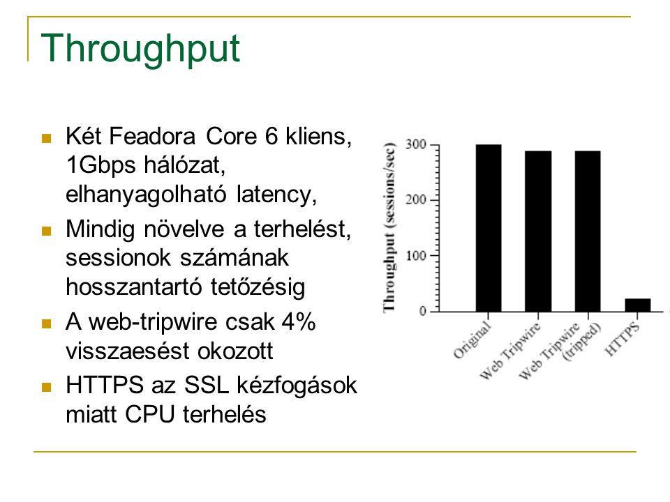 Throughput Két Feadora Core 6 kliens, 1Gbps hálózat, elhanyagolható latency, Mindig növelve a terhelést, sessionok számának hosszantartó tetőzésig A web-tripwire csak 4% visszaesést okozott HTTPS az SSL kézfogások miatt CPU terhelés