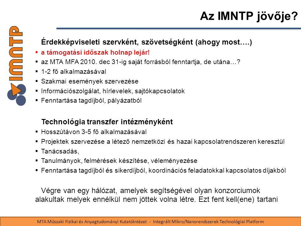 MTA Műszaki Fizikai és Anyagtudományi Kutató i ntézet - Integrált Mikro/Nanorendszerek Technológiai Platform Az IMNTP jövője.
