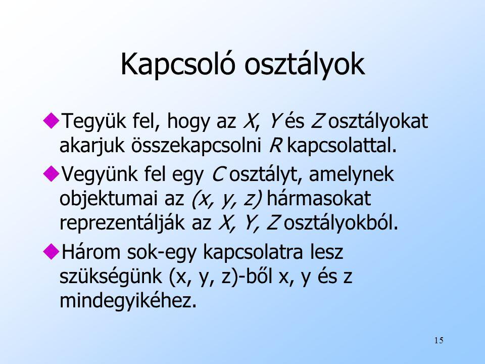 15 Kapcsoló osztályok uTegyük fel, hogy az X, Y és Z osztályokat akarjuk összekapcsolni R kapcsolattal.
