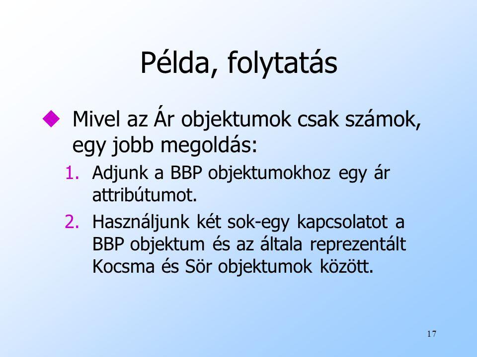 17 Példa, folytatás uMivel az Ár objektumok csak számok, egy jobb megoldás: 1.Adjunk a BBP objektumokhoz egy ár attribútumot.