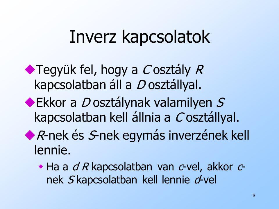 8 Inverz kapcsolatok uTegyük fel, hogy a C osztály R kapcsolatban áll a D osztállyal.
