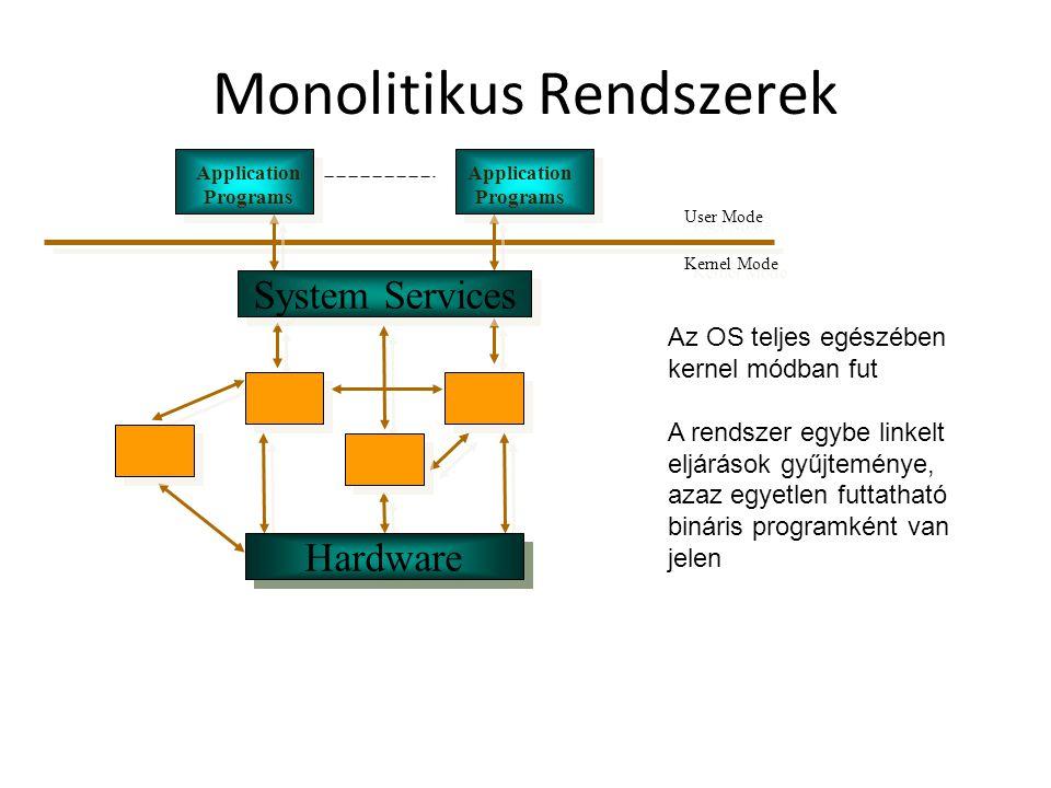 Monolitikus Rendszerek Application Programs Application Programs System Services Hardware User Mode Kernel Mode Az OS teljes egészében kernel módban fut A rendszer egybe linkelt eljárások gyűjteménye, azaz egyetlen futtatható bináris programként van jelen