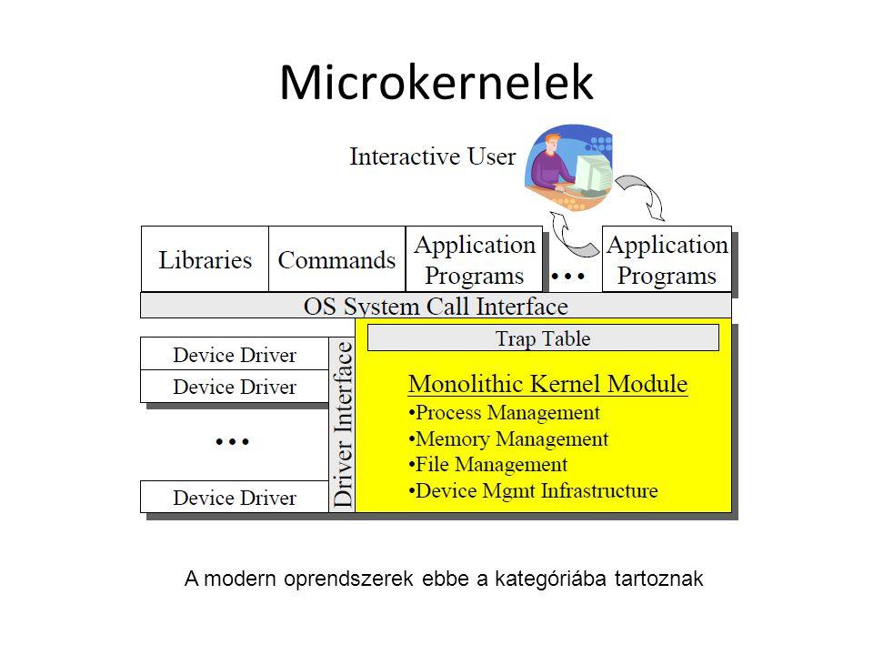 Microkernelek A modern oprendszerek ebbe a kategóriába tartoznak