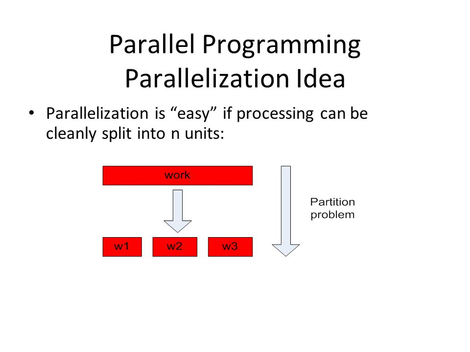 Parallel Programming Parallelization Idea Parallelization is easy if processing can be cleanly split into n units: