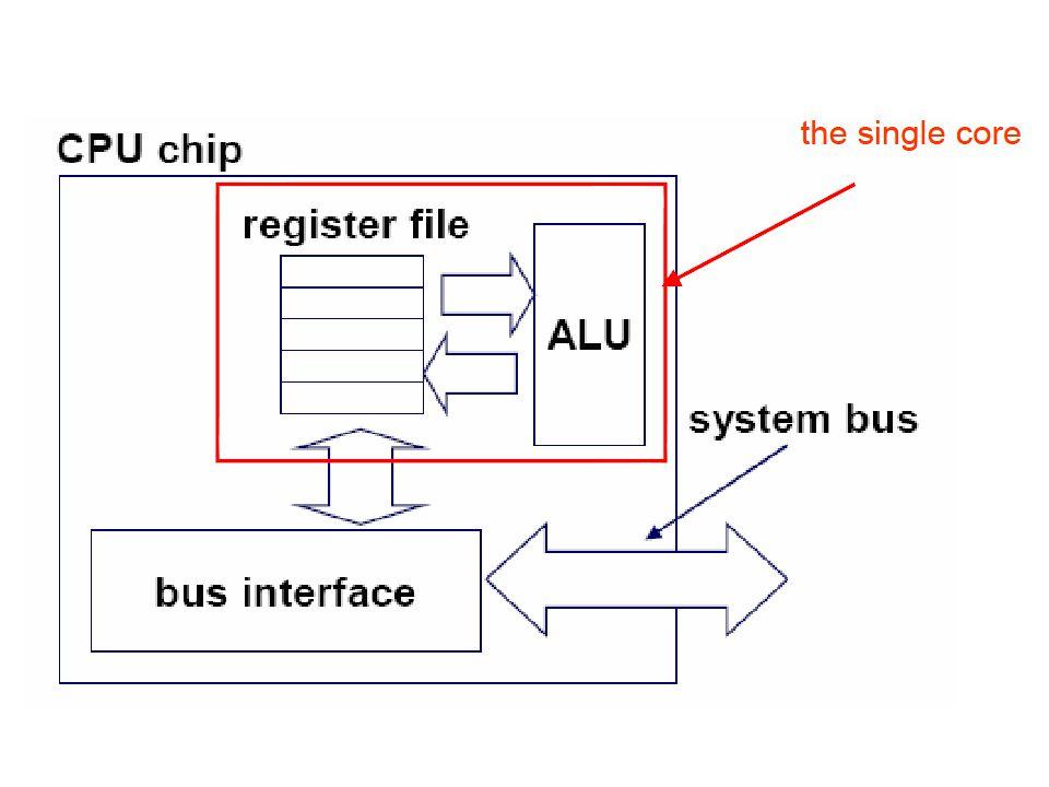 Hardver áttekintés A processzor-ciklus A következő instrukció betöltése a memóriából (FETCH) Dekódolás (pl.