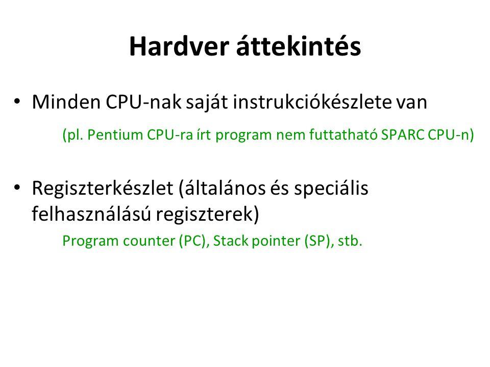Minden CPU-nak saját instrukciókészlete van (pl.