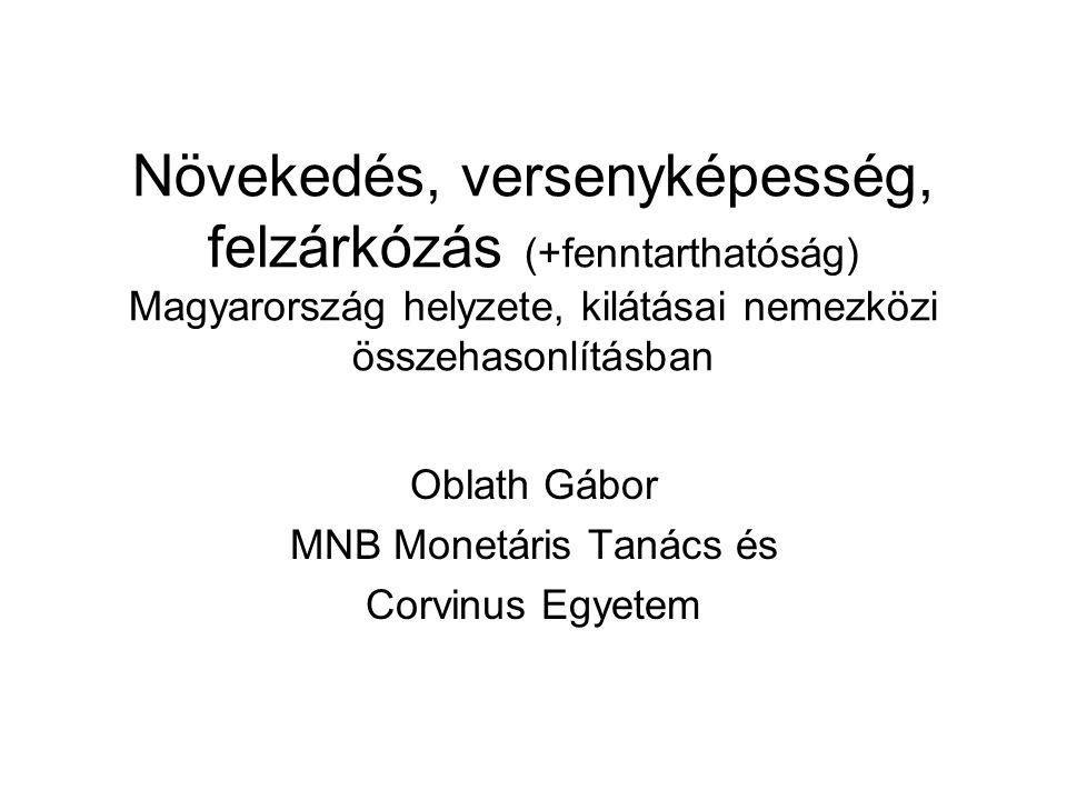 Növekedés, versenyképesség, felzárkózás (+fenntarthatóság) Magyarország helyzete, kilátásai nemezközi összehasonlításban Oblath Gábor MNB Monetáris Tanács és Corvinus Egyetem