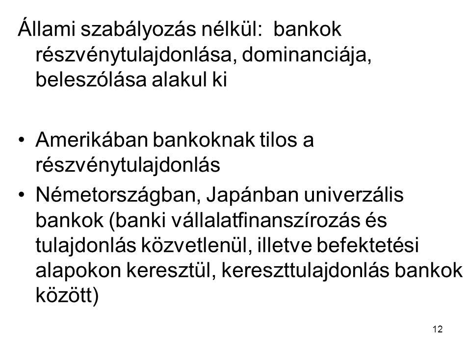 12 Állami szabályozás nélkül: bankok részvénytulajdonlása, dominanciája, beleszólása alakul ki Amerikában bankoknak tilos a részvénytulajdonlás Németországban, Japánban univerzális bankok (banki vállalatfinanszírozás és tulajdonlás közvetlenül, illetve befektetési alapokon keresztül, kereszttulajdonlás bankok között)