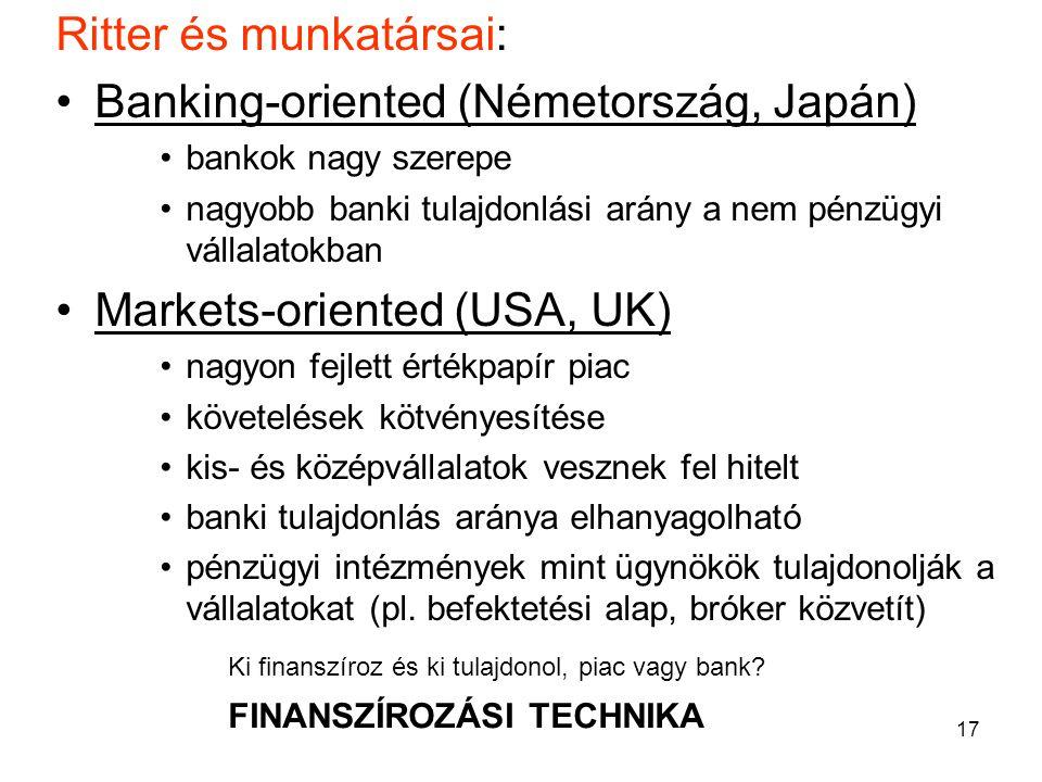 18 Zysman: ↓ ↓ Tőkepiac alapú Hitelalapú adminisztratív intézményi ármeghatározással dominanciával Tőkepiac alapú rendszer (vállalat által vezérelt modell) (USA, UK) Kiterjedt, jól működő értékpapírpiac Beruházásokat kötvények és részvények kibocsátásával finanszírozzák Bankhiteleket rövid távú finanszírozás céljára veszik igénybe Pénzügyi intézményeknek nincs jelentős tőkerészesedése vállalatokban Központi bank nem avatkozik be a hitelallokációba, piac működésébe
