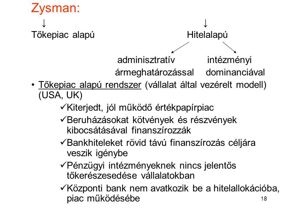 19 Hitelalapú rendszer (Németország, Franciaország, Japán) Gyenge tőkepiac Hosszú távra is banki finanszírozás Hitelintézetek jelentős részesedése vállalatokban Központi bank szerepe szerint két alrendszer: Adminisztratív kamat-megállapítás  Bankok hitelnyújtó képessége függ az állam támogatásától  Kormányzat rögzít bizonyos kamatlábakat Intézményi dominanciával  Néhány nagybank uralja a piacot  Állam nem avatkozik be a bankszférába