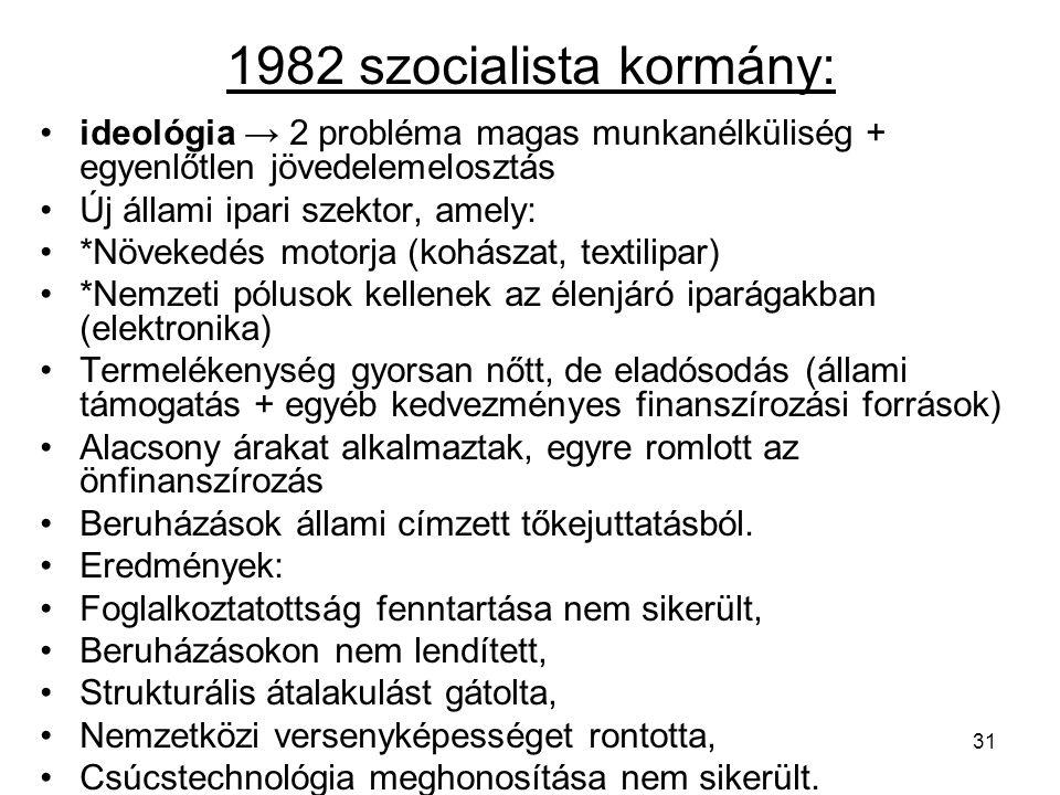 31 1982 szocialista kormány: ideológia → 2 probléma magas munkanélküliség + egyenlőtlen jövedelemelosztás Új állami ipari szektor, amely: *Növekedés m