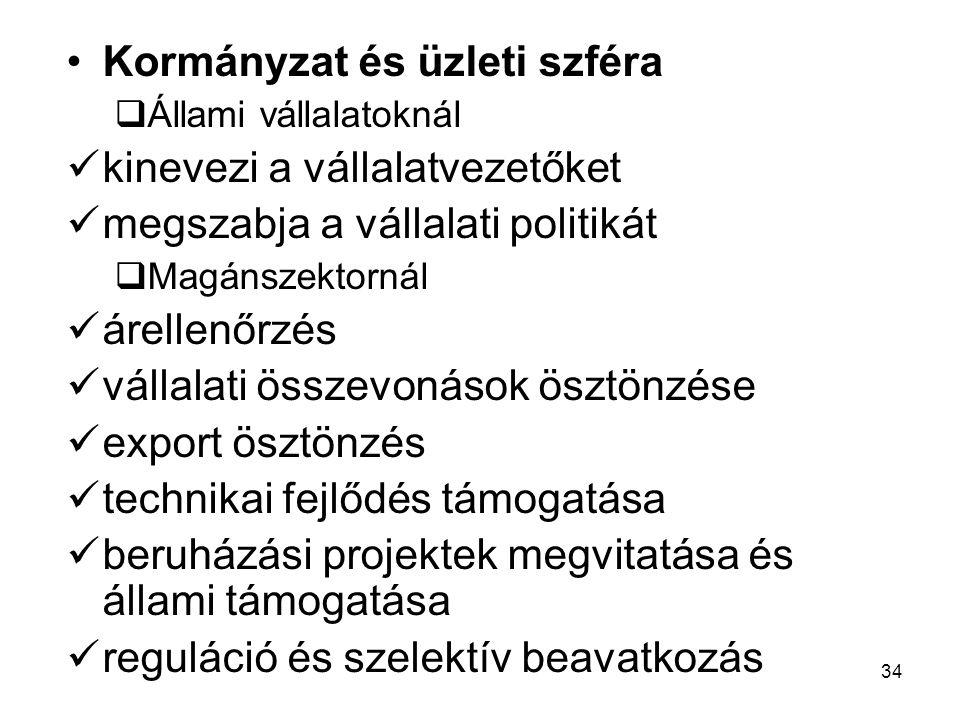 34 Kormányzat és üzleti szféra  Állami vállalatoknál kinevezi a vállalatvezetőket megszabja a vállalati politikát  Magánszektornál árellenőrzés váll