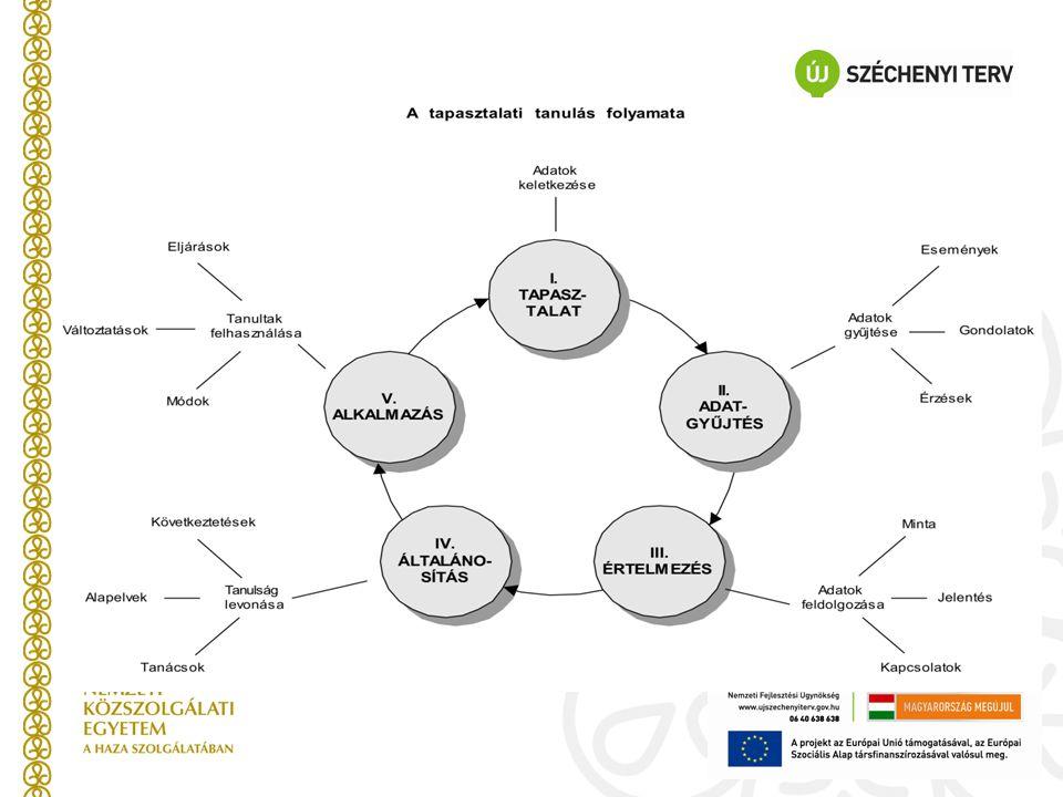 Ügyfélkezelés a közigazgatásban – KAB készségfejlesztés, V. modul – III. rész Panaszkezelés