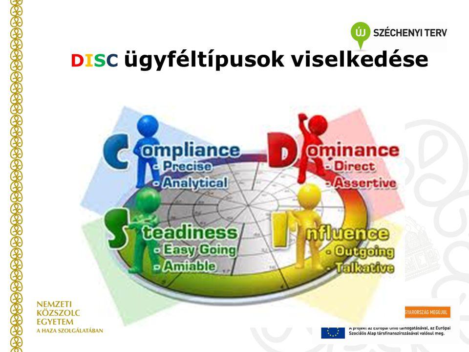 DISC ügyféltípusok viselkedése