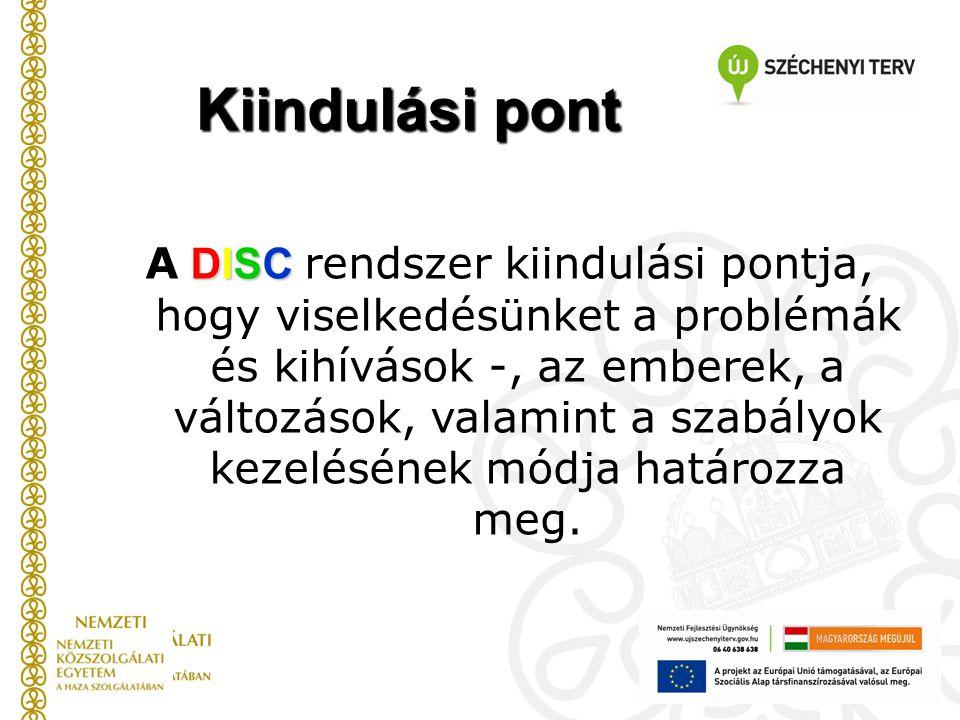 DISC A DISC rendszer kiindulási pontja, hogy viselkedésünket a problémák és kihívások -, az emberek, a változások, valamint a szabályok kezelésének mó