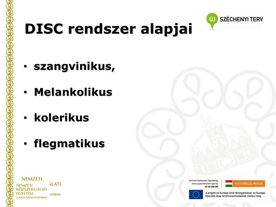 szangvinikus, szangvinikus, Melankolikus Melankolikus kolerikus kolerikus flegmatikus flegmatikus DISC rendszer alapjai