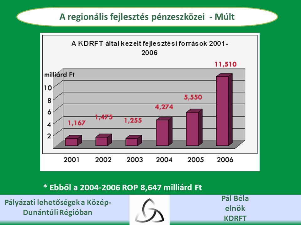 Pályázati lehetőségek a Közép- Dunántúli Régióban Pál Béla elnök KDRFT A regionális fejlesztés pénzeszközei - Múlt * Ebből a 2004-2006 ROP 8,647 milliárd Ft