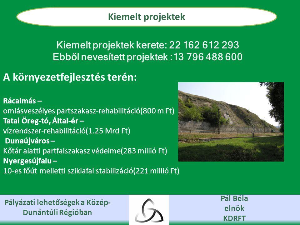 Pályázati lehetőségek a Közép- Dunántúli Régióban Pál Béla elnök KDRFT Kiemelt projektek A környezetfejlesztés terén: Rácalmás – omlásveszélyes partszakasz-rehabilitáció(800 m Ft) Tatai Öreg-tó, Által-ér – vízrendszer-rehabilitáció(1.25 Mrd Ft) Dunaújváros – Kőtár alatti partfalszakasz védelme(283 millió Ft) Nyergesújfalu – 10-es főút melletti sziklafal stabilizáció(221 millió Ft) Kiemelt projektek kerete: 22 162 612 293 Ebből nevesített projektek :13 796 488 600