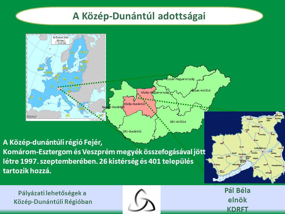 Pályázati lehetőségek a Közép- Dunántúli Régióban Pál Béla elnök KDRFT Tervezett pályázati kiírások Térségi és helyi turisztikai együttműködési rendszerek (pl.: TDM), az információs rendszerek és a marketing hatékonyságának fejlesztése Támogatás összege: 3-35 millió Ft Támogatás max.