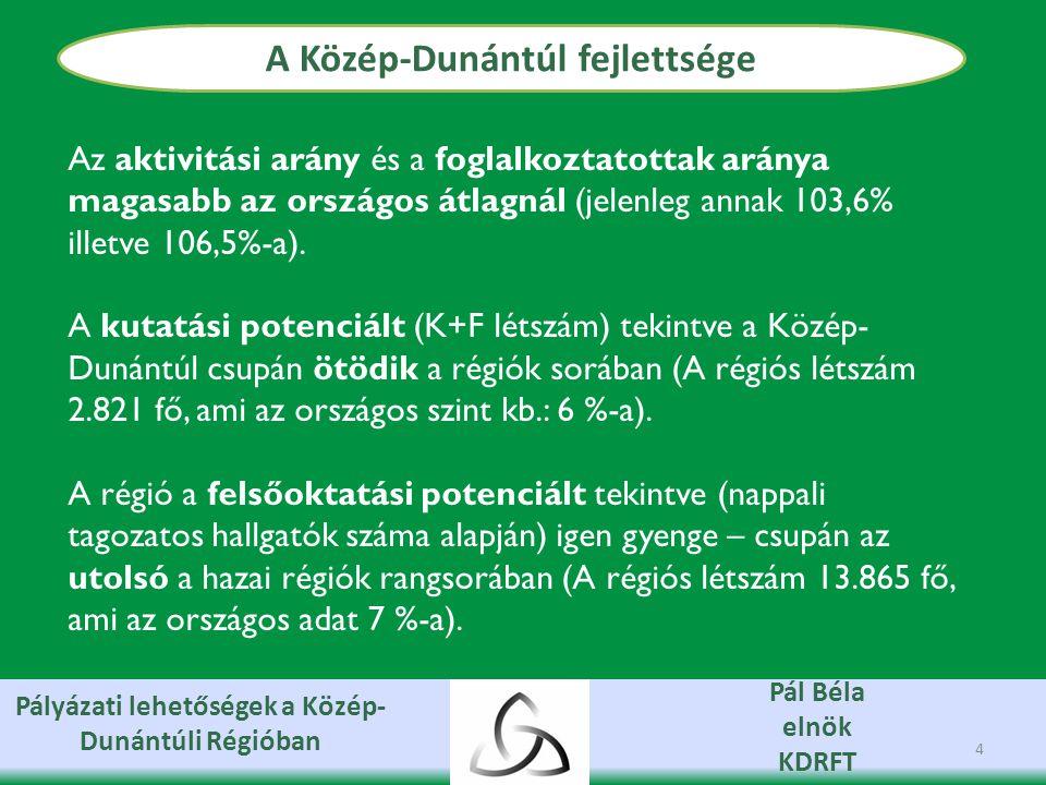 Pályázati lehetőségek a Közép- Dunántúli Régióban Pál Béla elnök KDRFT Jelenleg élő pályázati kiírások Település (al)központok kialakítása és értékmegőrző rehabilitációja (5.000 fő feletti települések és a 10.000 lakos alatti városokra vonatkozóan) Támogatás összege: 10-100 millió Ft Támogatás max.