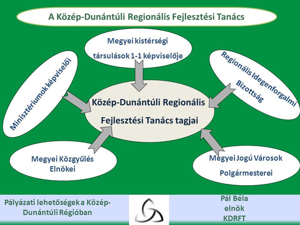 Pályázati lehetőségek a Közép- Dunántúli Régióban Pál Béla elnök KDRFT A Közép-Dunántúli Regionális Fejlesztési Tanács Közép-Dunántúli Regionális Fejlesztési Tanács tagjai Minisztériumok képviselői Megyei kistérségi társulások 1-1 képviselője Regionális Idegenforgalmi Bizottság Megyei Jogú Városok Polgármesterei Megyei Közgyűlés Elnökei