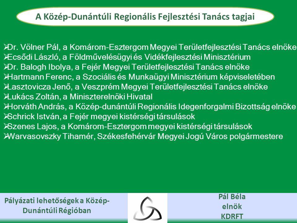 Pályázati lehetőségek a Közép- Dunántúli Régióban Pál Béla elnök KDRFT A Közép-Dunántúli Regionális Fejlesztési Tanács tagjai  Dr.