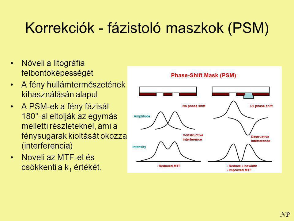 NP Korrekciók - fázistoló maszkok (PSM) Növeli a litográfia felbontóképességét A fény hullámtermészetének kihasználásán alapul A PSM-ek a fény fázisát 180°-al eltolják az egymás melletti részleteknél, ami a fénysugarak kioltását okozza (interferencia) Növeli az MTF-et és csökkenti a k 1 értékét.