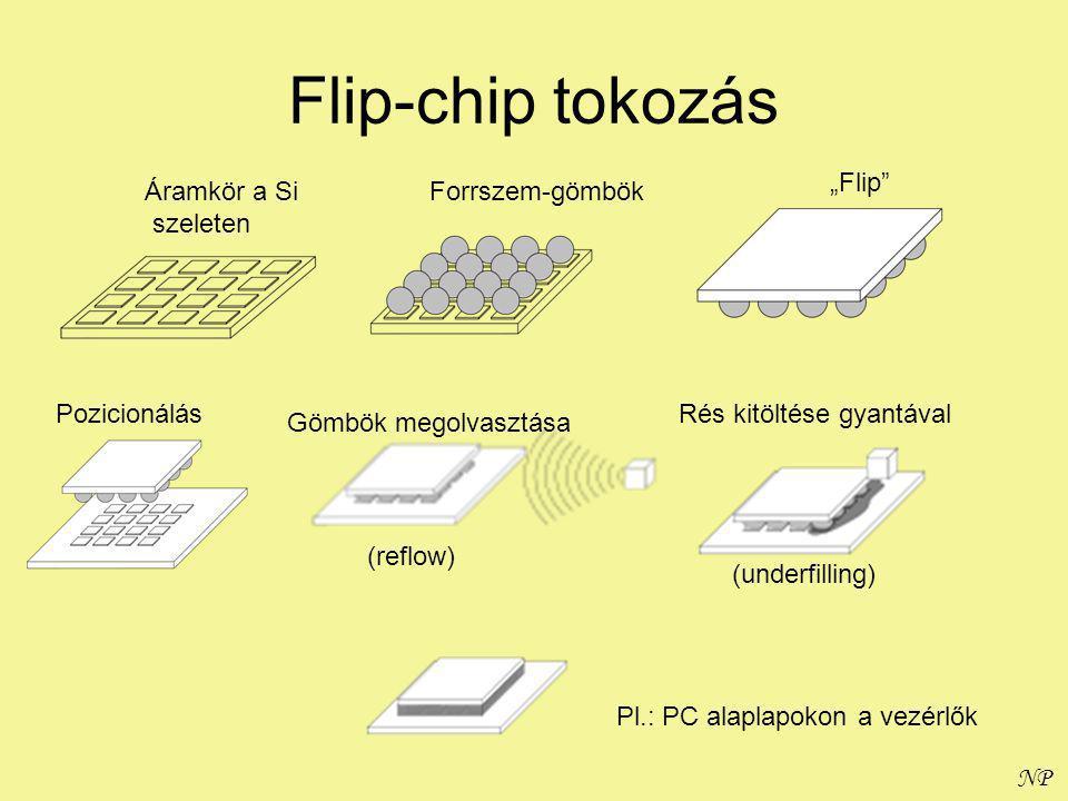 """NP Flip-chip tokozás Forrszem-gömbökÁramkör a Si szeleten """"Flip Rés kitöltése gyantával Gömbök megolvasztása Pozicionálás (reflow) (underfilling) Pl.: PC alaplapokon a vezérlők"""