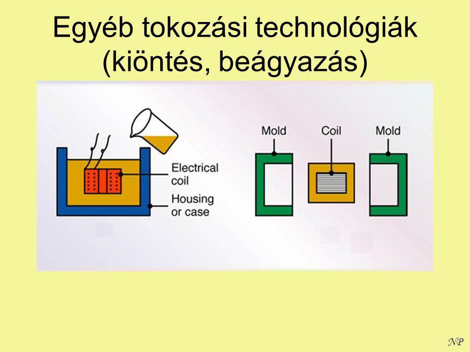 NP Egyéb tokozási technológiák (kiöntés, beágyazás)