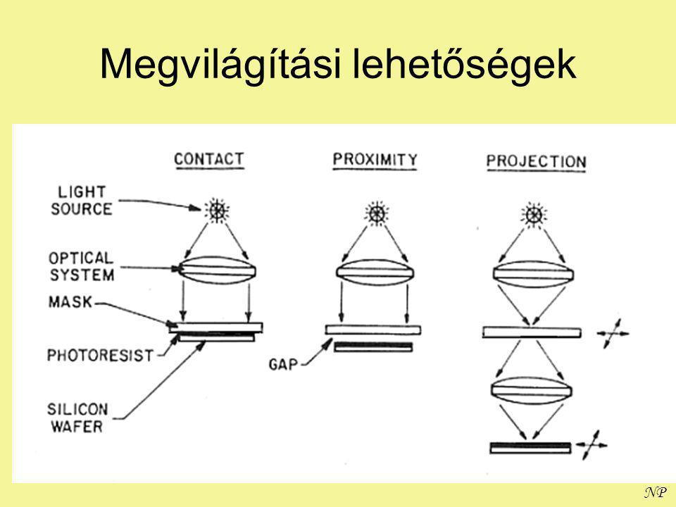 NP Tokozószerszám (Transfer molding) FRONT VIEW SIDE VIEW MOLDSET UPPER & LOWER (96 CAVITY)