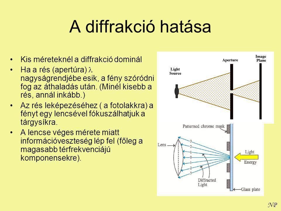 NP Intenzitás eloszlás diffrakció során Pl.: Kis kör alakú apertúra (ún.