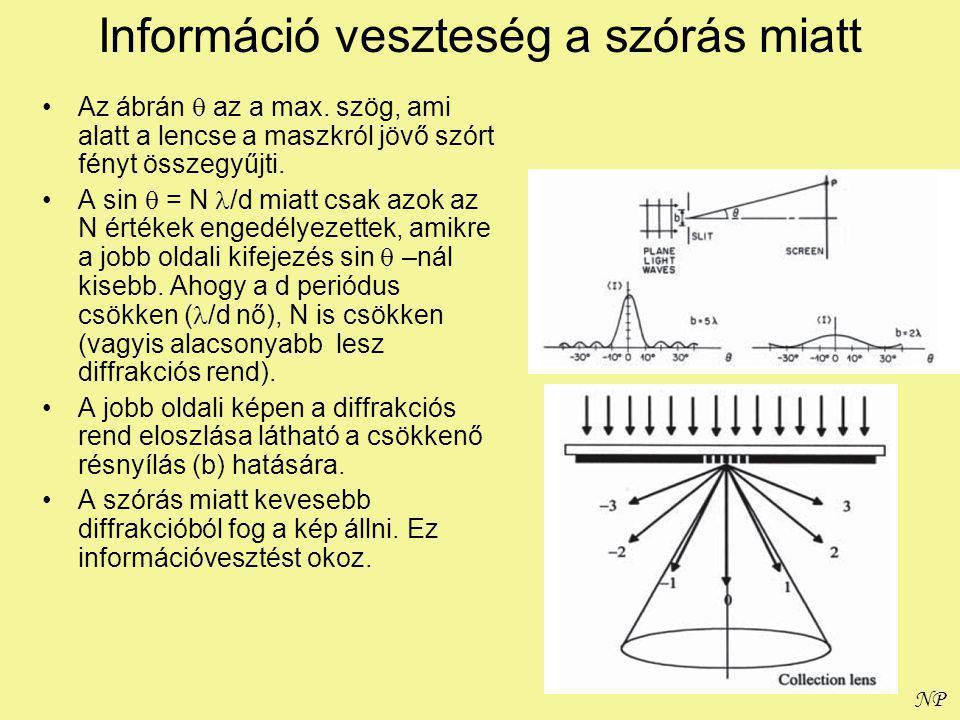 NP A hullámhossz és a legkisebb feloldható részlet G-vonal, I-vonal: a megvilágító fényforrás (Hg-gőzlámpa) vonalas spektrumának jellemző (intenzív) vonalai.