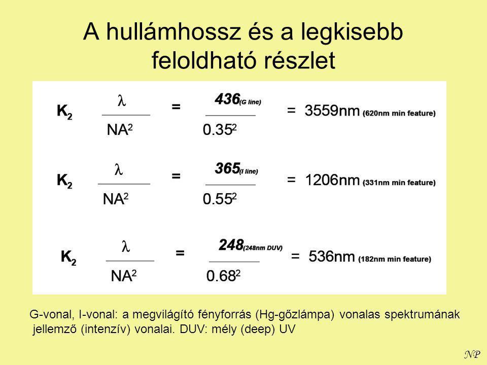 NP Korrekciók - OPC Optical Proximity Correction (OPC) alkalmazható a diffrakciós hatások bizonyos mértékű kompenzálására.