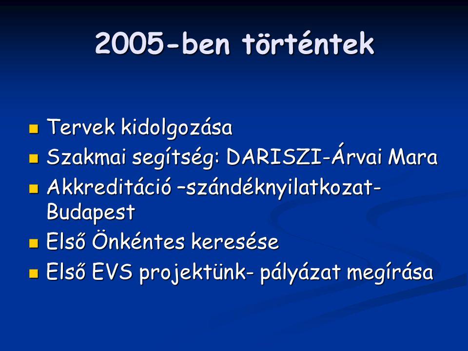 2005-ben történtek Tervek kidolgozása Tervek kidolgozása Szakmai segítség: DARISZI-Árvai Mara Szakmai segítség: DARISZI-Árvai Mara Akkreditáció –szándéknyilatkozat- Budapest Akkreditáció –szándéknyilatkozat- Budapest Első Önkéntes keresése Első Önkéntes keresése Első EVS projektünk- pályázat megírása Első EVS projektünk- pályázat megírása