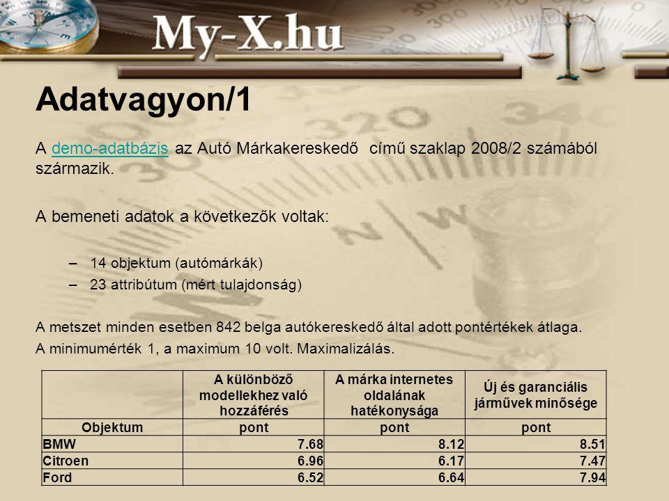 INNOCSEKK 156/2006 Adatvagyon/2 A demo-adatbázis az AgrárUnió 2008/6-7.