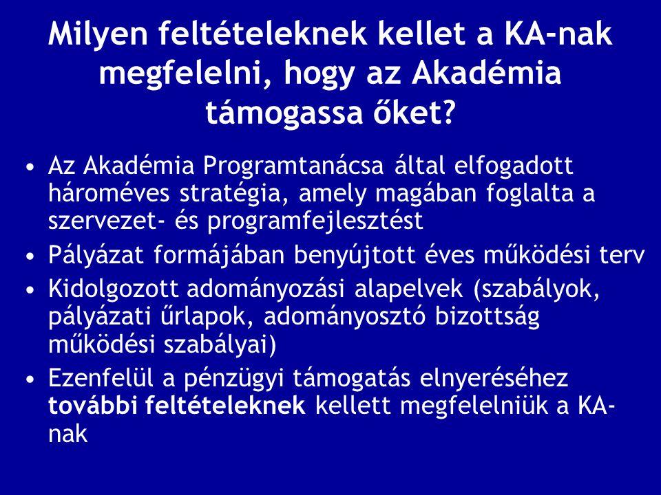 Milyen feltételeknek kellet a KA-nak megfelelni, hogy az Akadémia támogassa őket.