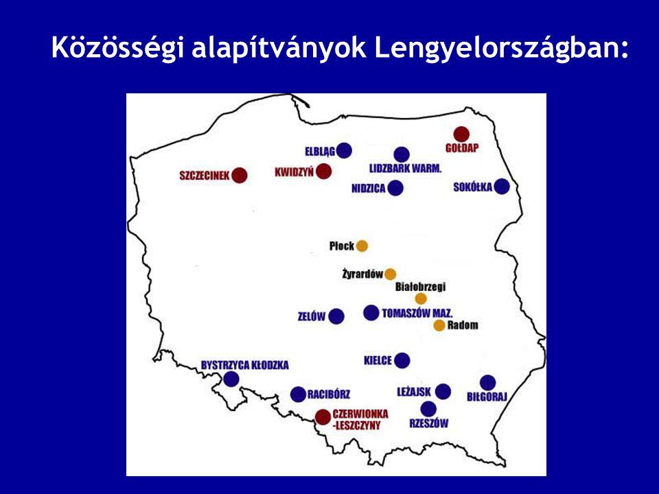 Közösségi alapítványok Lengyelországban: