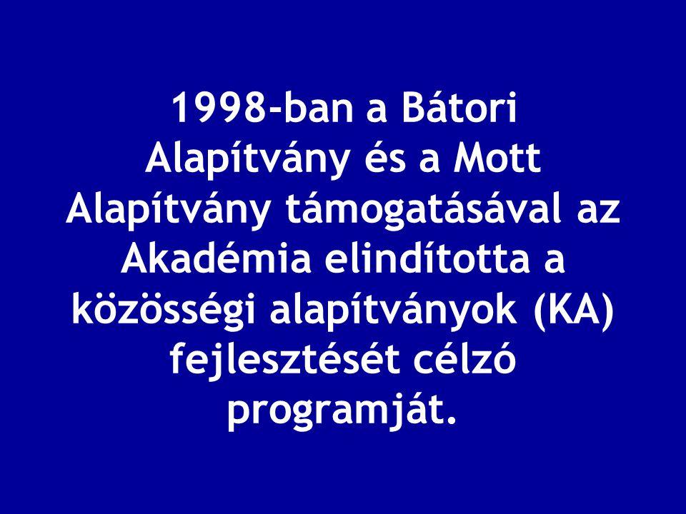 1998-ban a Bátori Alapítvány és a Mott Alapítvány támogatásával az Akadémia elindította a közösségi alapítványok (KA) fejlesztését célzó programját.