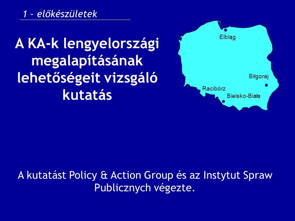A KA-k lengyelországi megalapításának lehetőségeit vizsgáló kutatás Elbląg Biłgoraj Racibórz Bielsko-Biała A kutatást Policy & Action Group és az Instytut Spraw Publicznych végezte.
