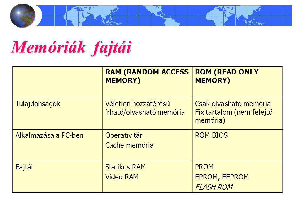Memóriák fajtái RAM (RANDOM ACCESS MEMORY) ROM (READ ONLY MEMORY) TulajdonságokVéletlen hozzáférésű írható/olvasható memória Csak olvasható memória Fi