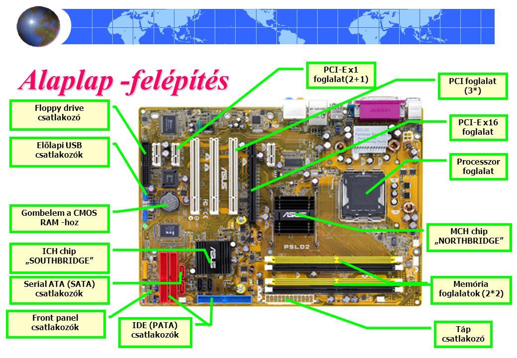 """Alaplap -felépítés Processzor foglalat Táp csatlakozó MCH chip """"NORTHBRIDGE"""" Memória foglalatok (2*2) IDE (PATA) csatlakozók ICH chip """"SOUTHBRIDGE"""" Se"""